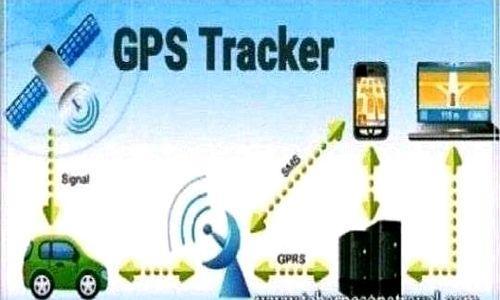 Foto: Distributor GPS Tracker Kima Vii Makassar